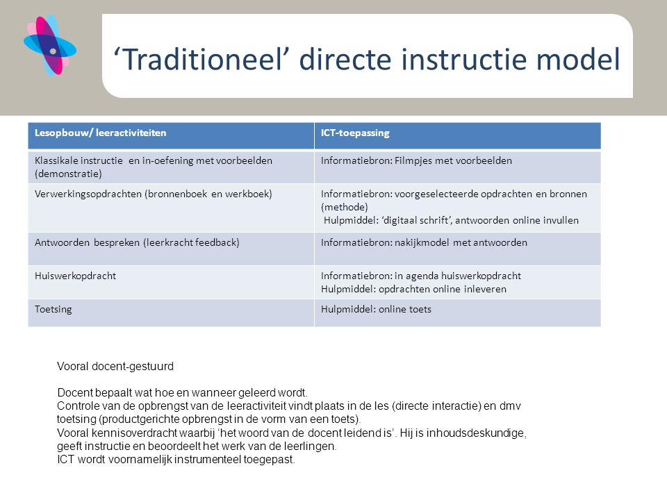 'Traditioneel' directe instructie model