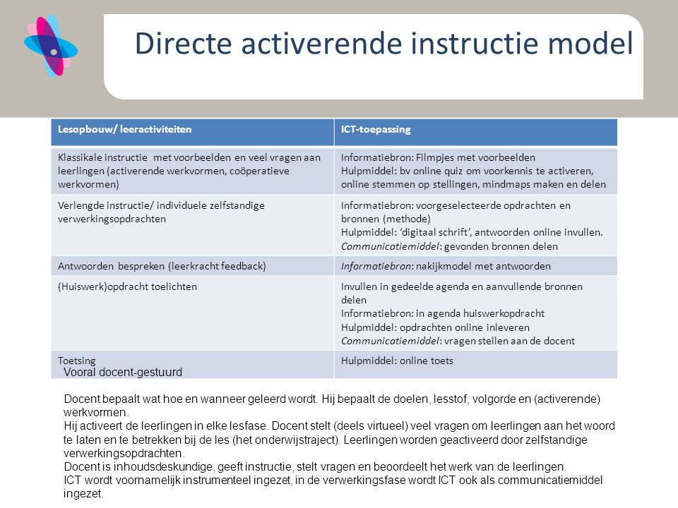 Directe activerende instructie model