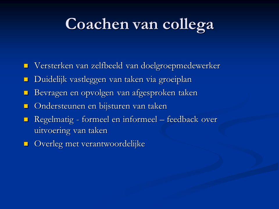 Coachen van collega Versterken van zelfbeeld van doelgroepmedewerker