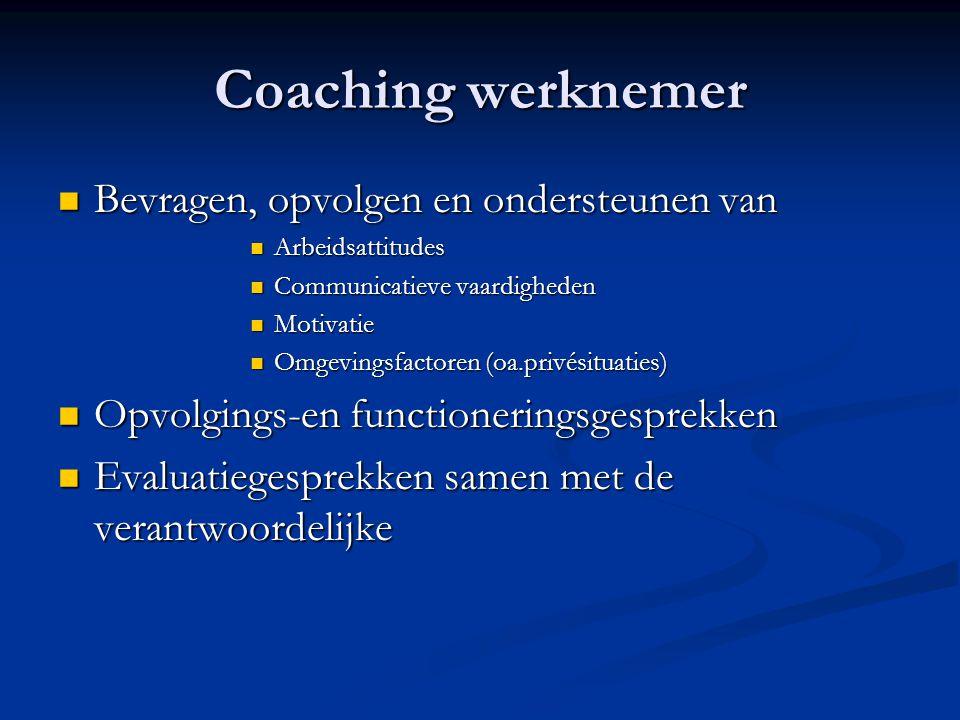 Coaching werknemer Bevragen, opvolgen en ondersteunen van