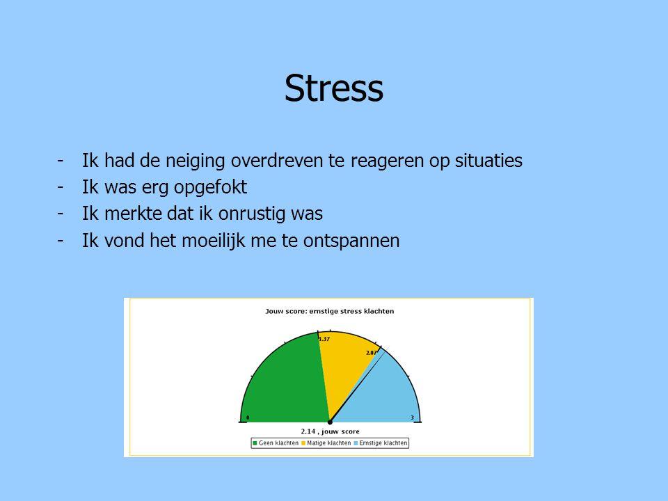 Stress Ik had de neiging overdreven te reageren op situaties