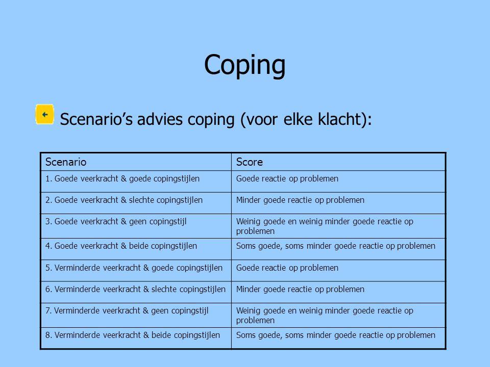 Coping Scenario's advies coping (voor elke klacht): Scenario Score