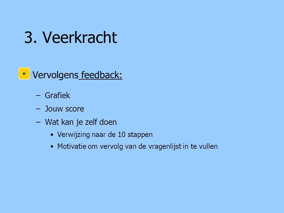 3. Veerkracht Vervolgens feedback: Grafiek Jouw score