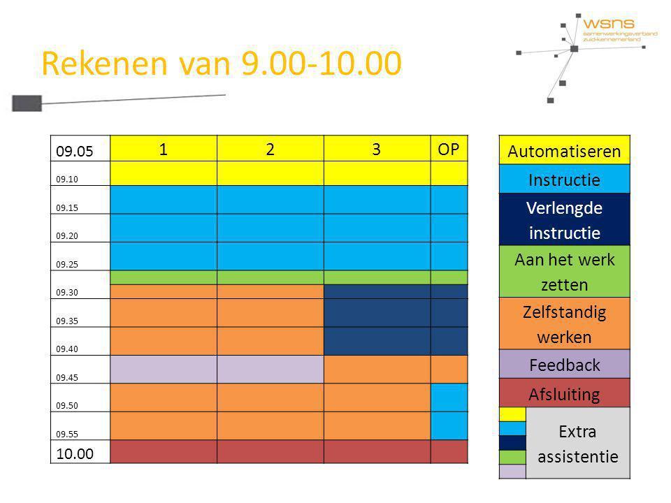Rekenen van 9.00-10.00 1 2 3 OP Automatiseren Instructie