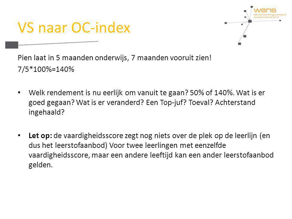 VS naar OC-index Pien laat in 5 maanden onderwijs, 7 maanden vooruit zien! 7/5*100%=140%
