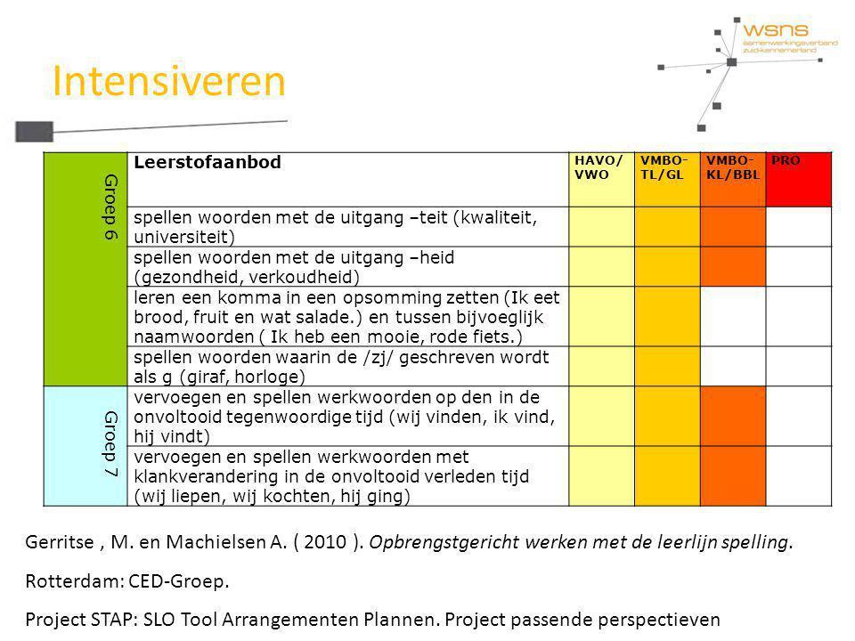 Intensiveren Groep 6. Leerstofaanbod. HAVO/VWO. VMBO-TL/GL. VMBO-KL/BBL. PRO. spellen woorden met de uitgang –teit (kwaliteit, universiteit)