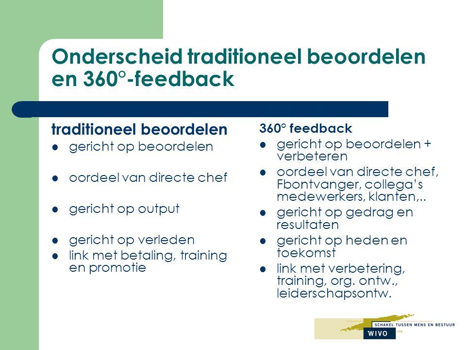 Onderscheid traditioneel beoordelen en 360°-feedback