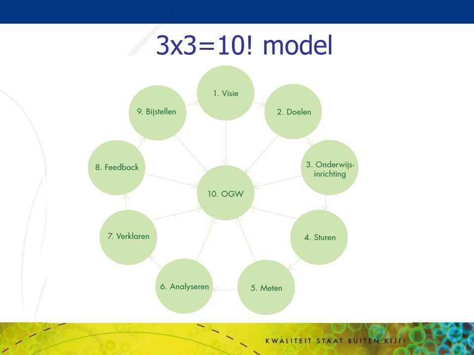 3x3=10! model