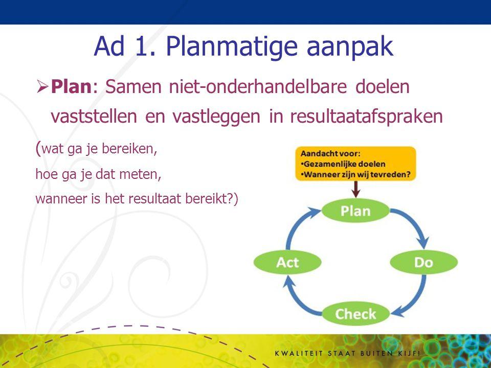 Ad 1. Planmatige aanpak Plan: Samen niet-onderhandelbare doelen vaststellen en vastleggen in resultaatafspraken.