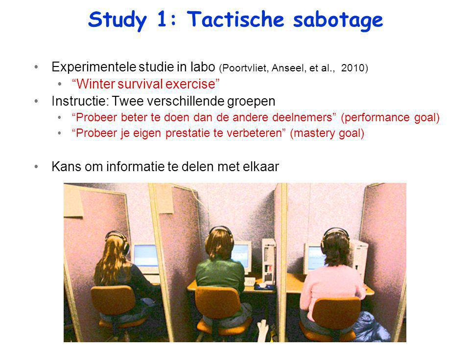 Study 1: Tactische sabotage