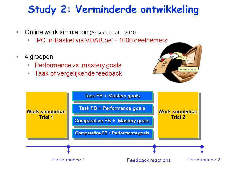 Study 2: Verminderde ontwikkeling