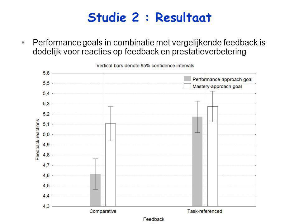 Studie 2 : Resultaat Performance goals in combinatie met vergelijkende feedback is dodelijk voor reacties op feedback en prestatieverbetering.