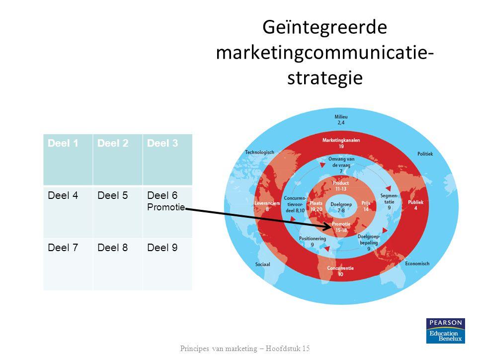Geïntegreerde marketingcommunicatie-strategie