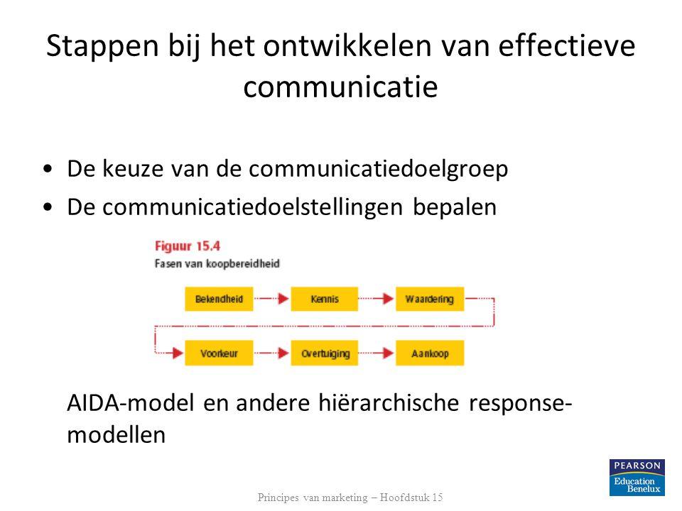 Stappen bij het ontwikkelen van effectieve communicatie