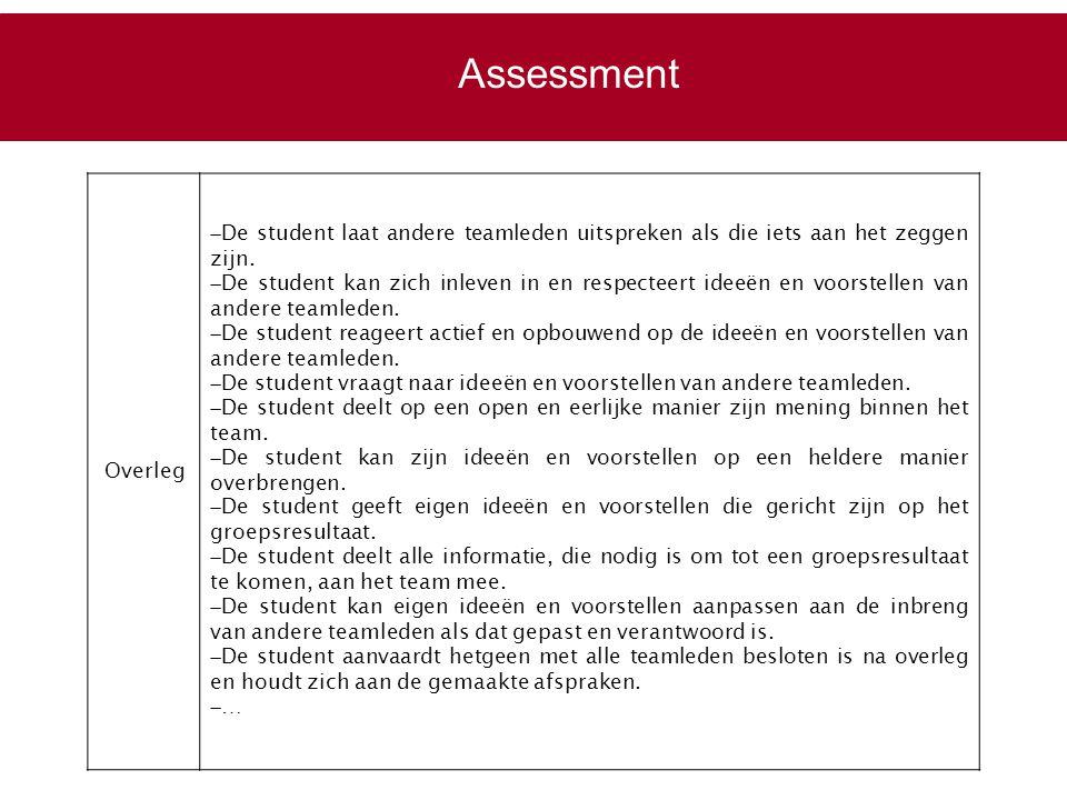 Assessment Overleg. De student laat andere teamleden uitspreken als die iets aan het zeggen zijn.