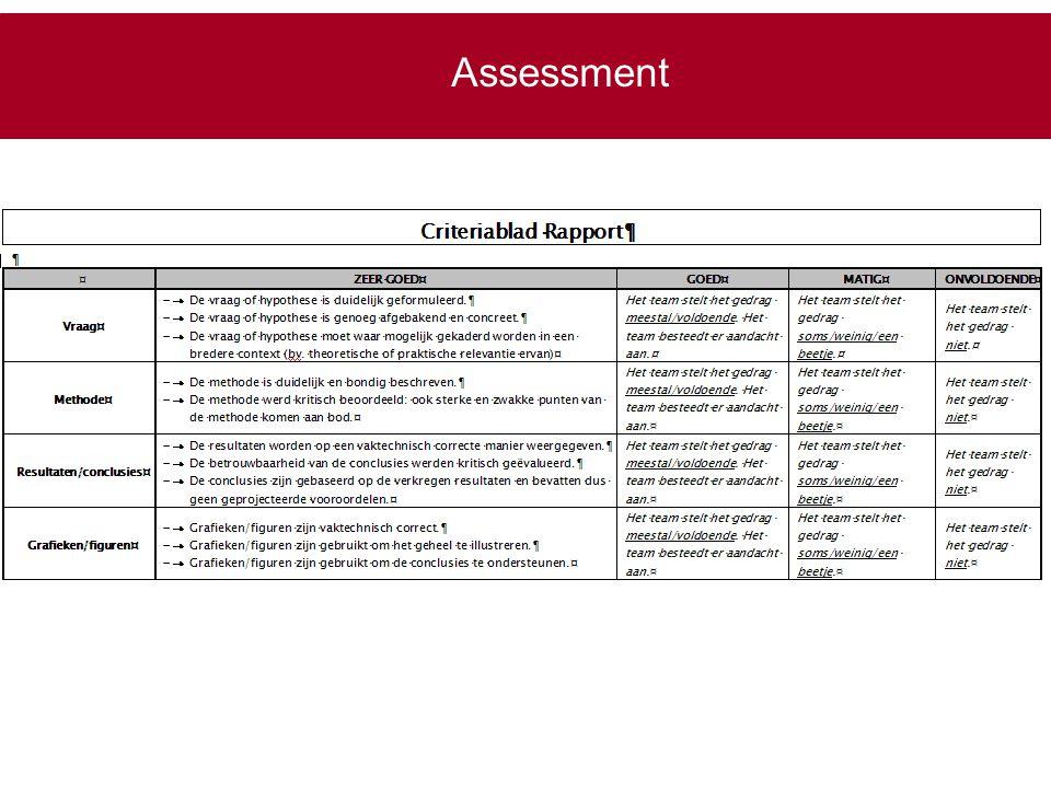 Assessment Communiceren: rapport