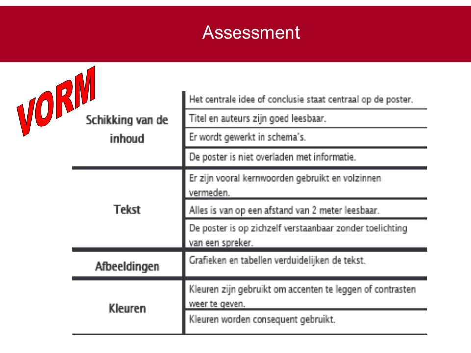 Assessment VORM Communiceren met specialisten en leken: poster