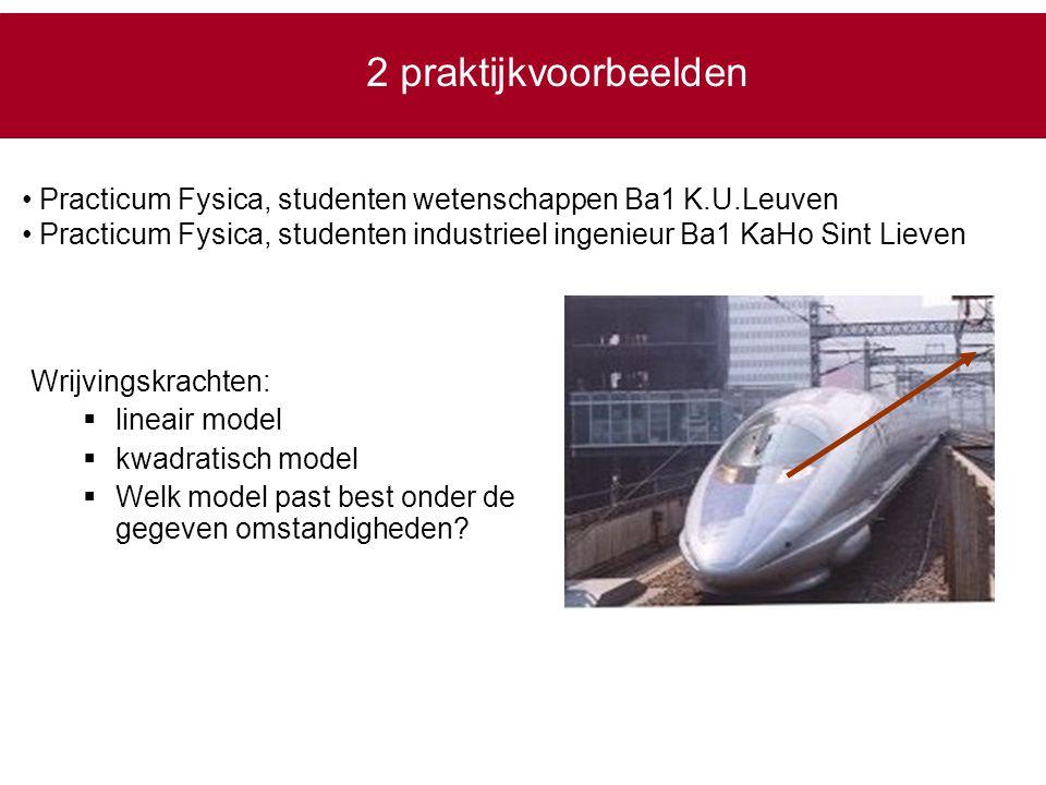 2 praktijkvoorbeelden Practicum Fysica, studenten wetenschappen Ba1 K.U.Leuven.