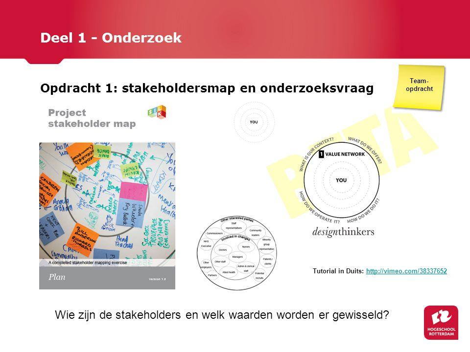 Deel 1 - Onderzoek Opdracht 1: stakeholdersmap en onderzoeksvraag