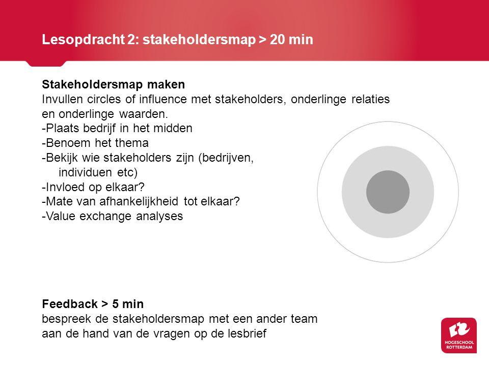 Lesopdracht 2: stakeholdersmap > 20 min