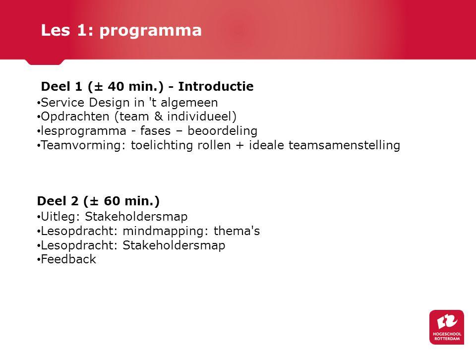Les 1: programma Deel 1 (± 40 min.) - Introductie