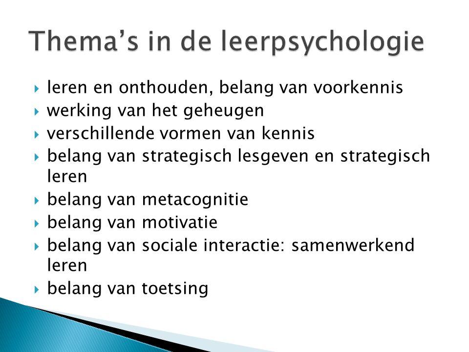 Thema's in de leerpsychologie