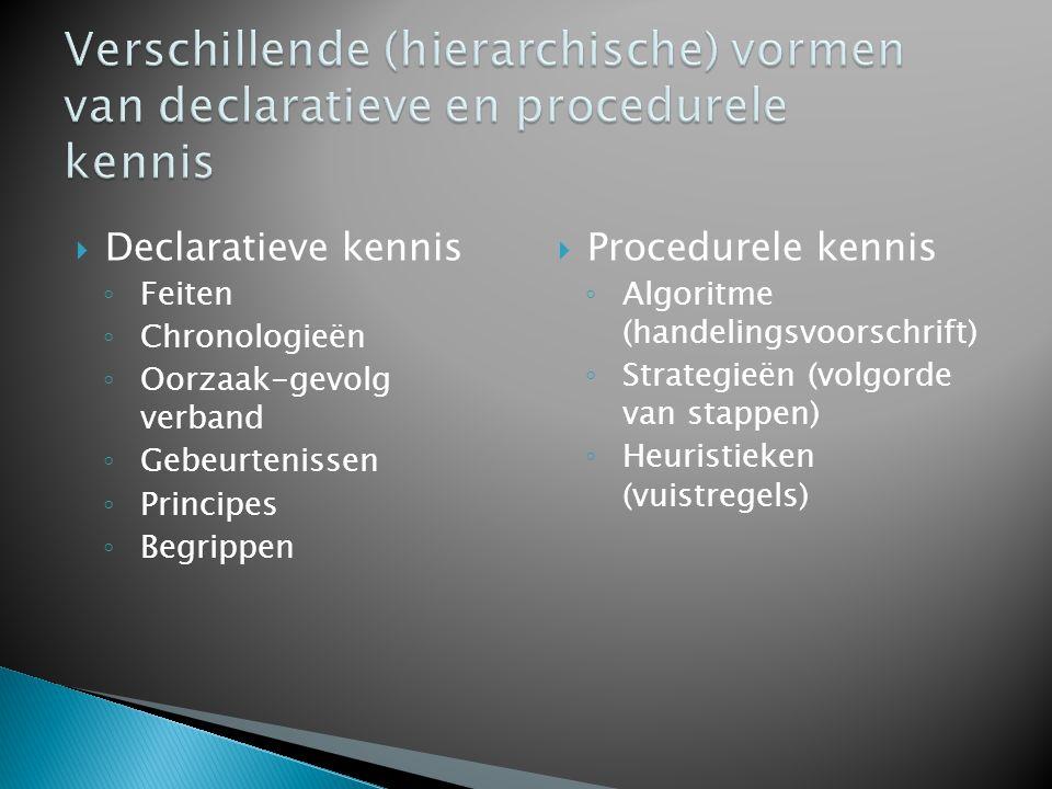 Verschillende (hierarchische) vormen van declaratieve en procedurele kennis