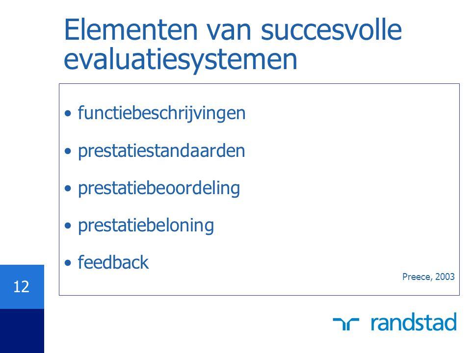 Elementen van succesvolle evaluatiesystemen
