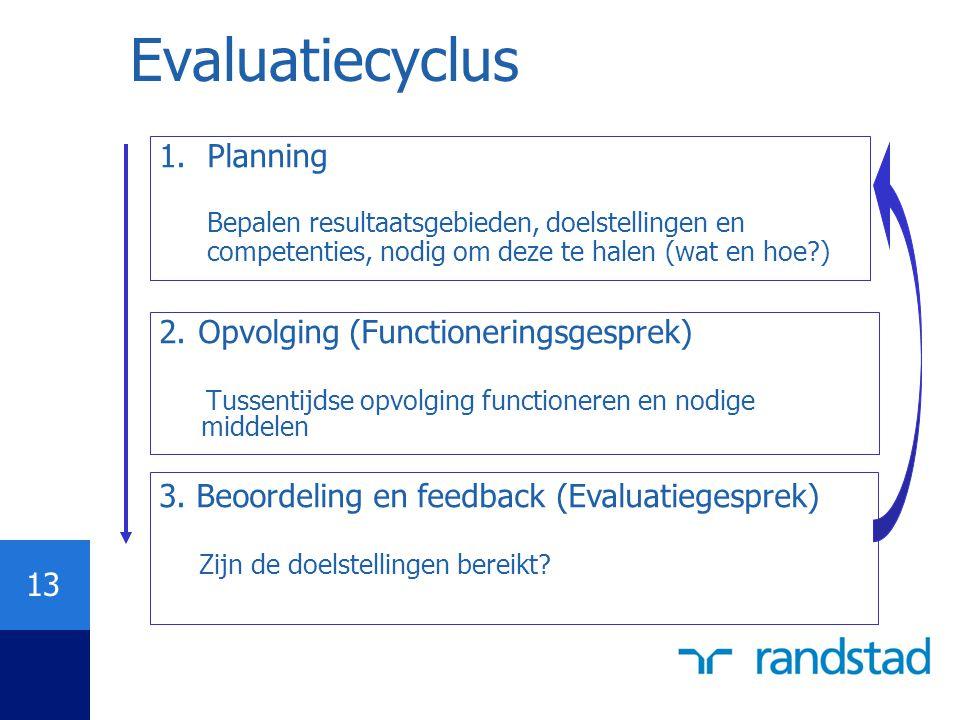 Evaluatiecyclus Tussentijdse opvolging functioneren en nodige Planning