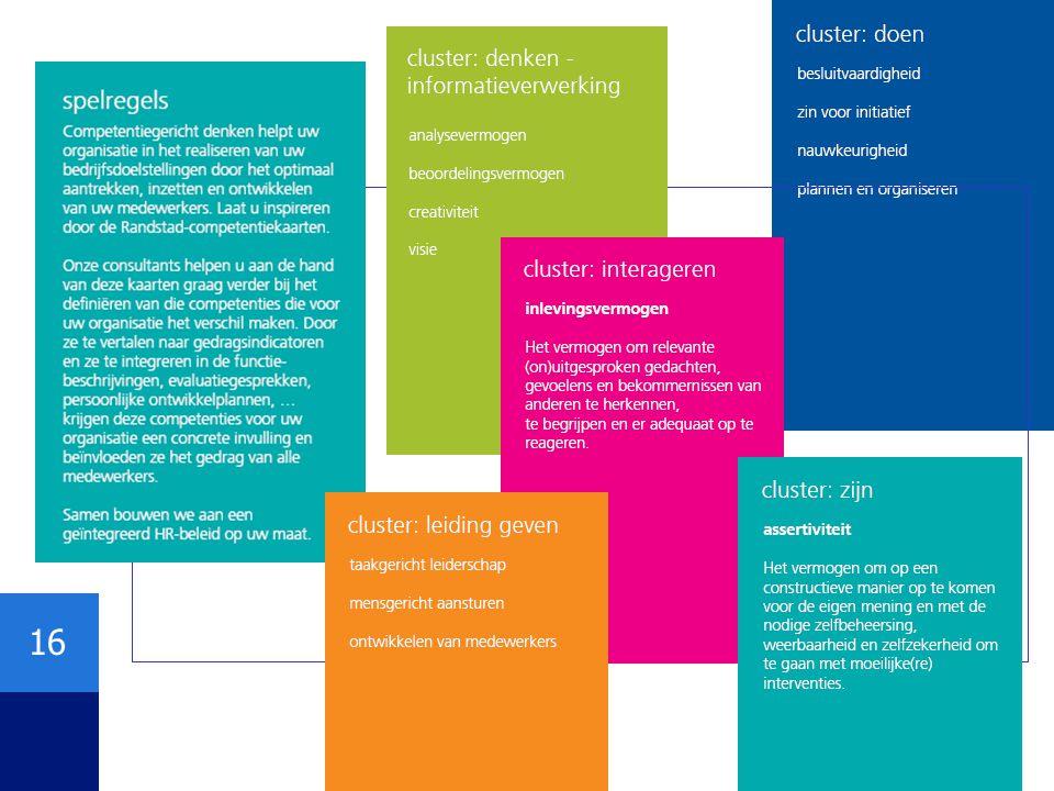 Het Randstad Competentiewoordenboek is opgebouwd rond 5 clusters: doen, denken, zijn, interageren en leiding geven.