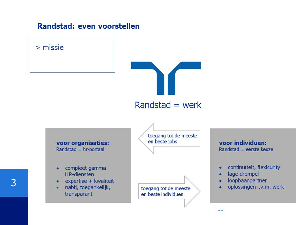 Randstad: even voorstellen