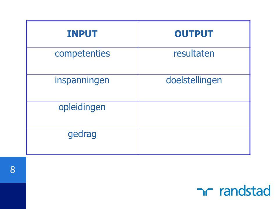 INPUT OUTPUT competenties resultaten inspanningen doelstellingen