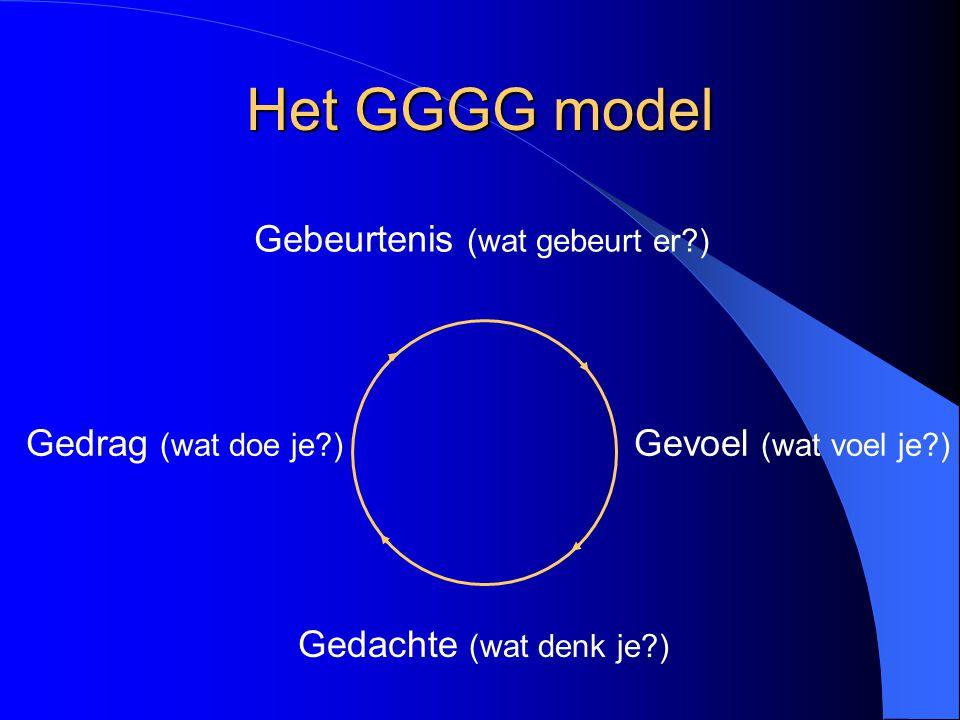 Het GGGG model Gebeurtenis (wat gebeurt er ) Gedrag (wat doe je )