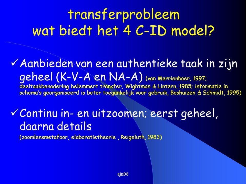 transferprobleem wat biedt het 4 C-ID model