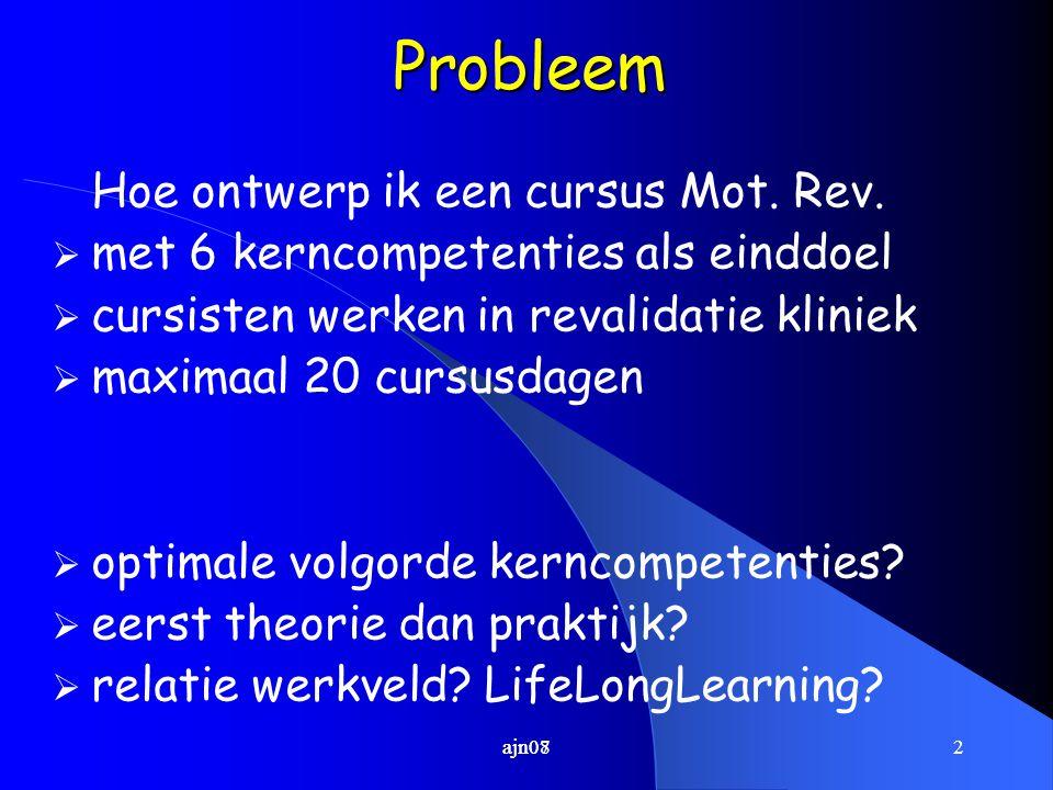 Probleem Hoe ontwerp ik een cursus Mot. Rev.