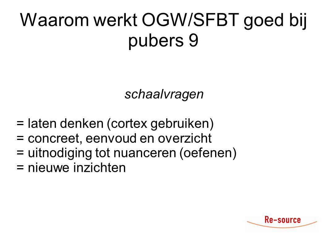 Waarom werkt OGW/SFBT goed bij pubers 9