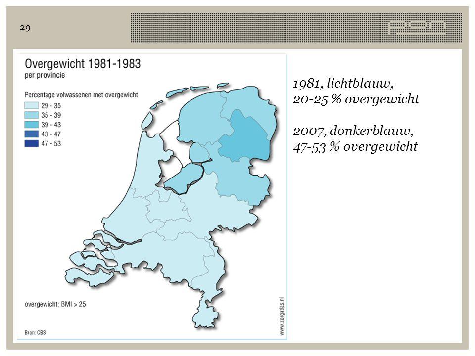 1981, lichtblauw, 20-25 % overgewicht 2007, donkerblauw,