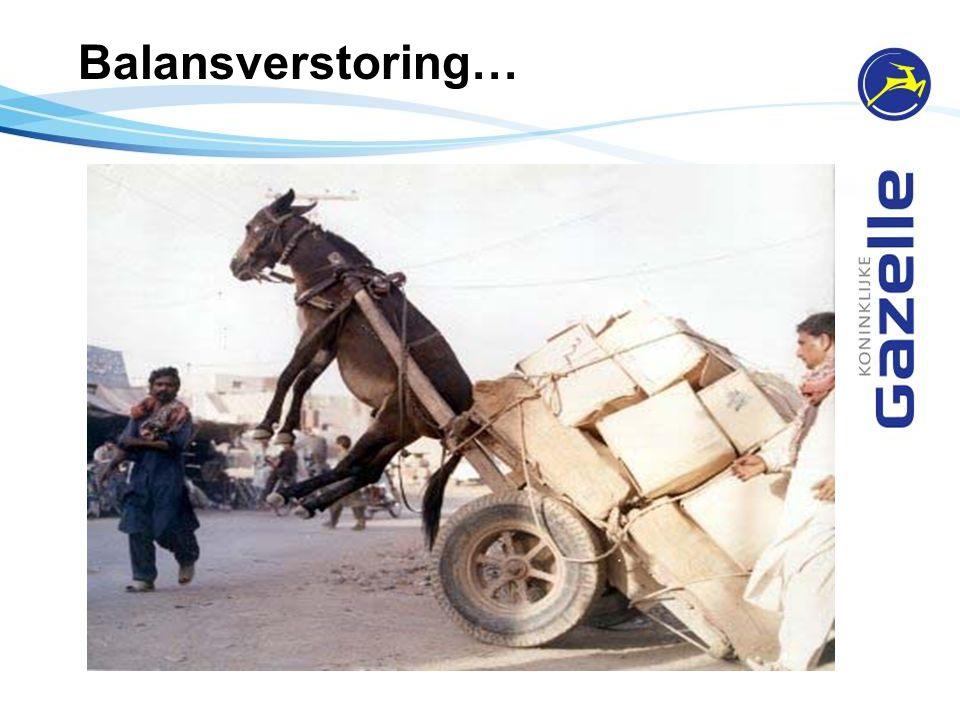 Balansverstoring…