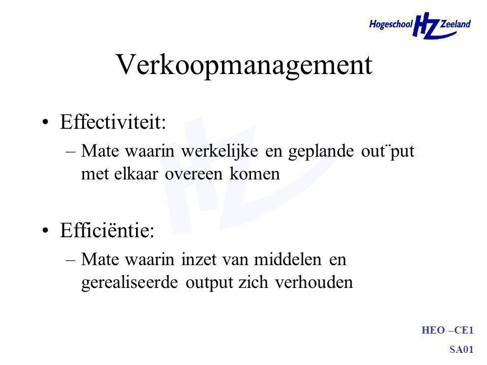 Verkoopmanagement Effectiviteit: Efficiëntie: