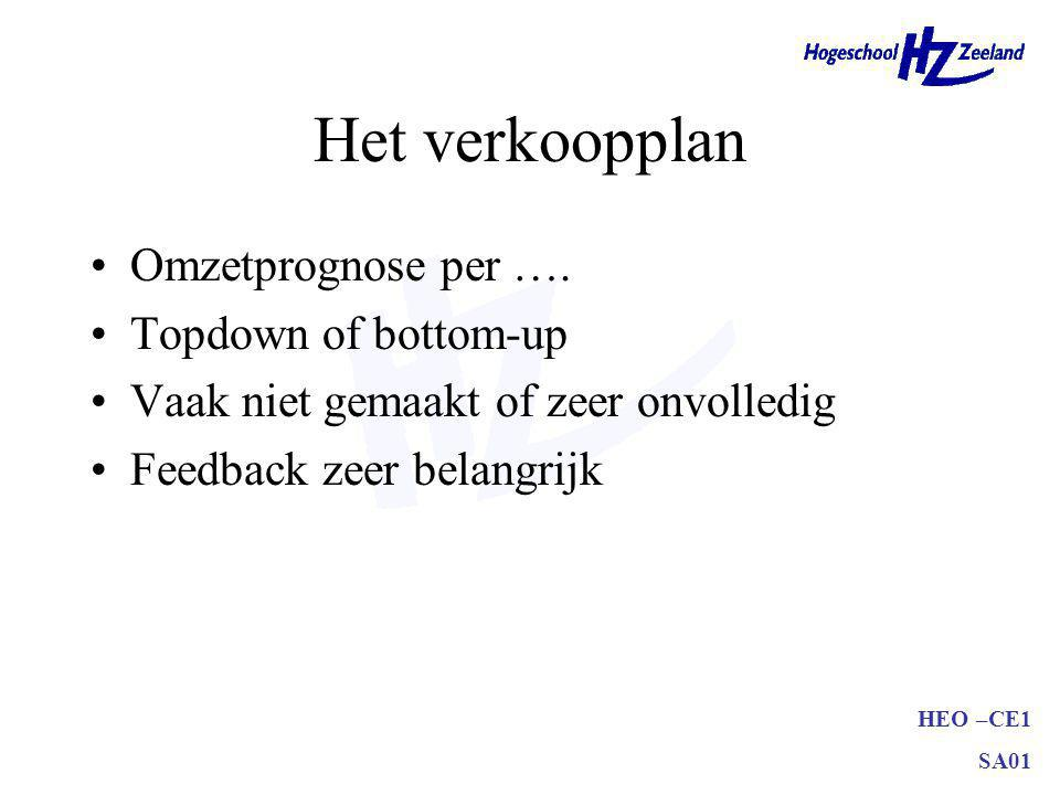 Het verkoopplan Omzetprognose per …. Topdown of bottom-up