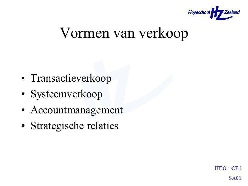 Vormen van verkoop Transactieverkoop Systeemverkoop Accountmanagement