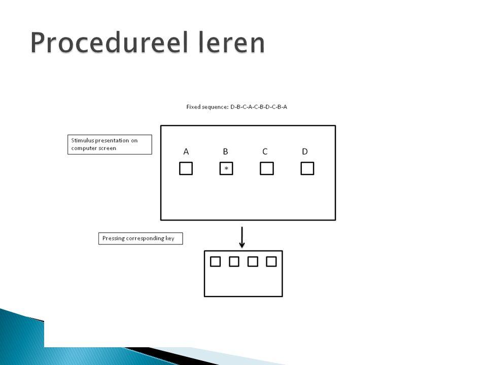 Procedureel leren Seriële reactietijd taak