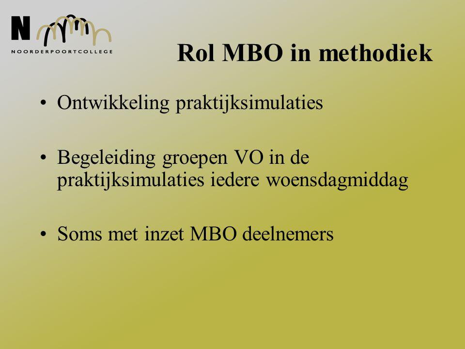 Rol MBO in methodiek Ontwikkeling praktijksimulaties