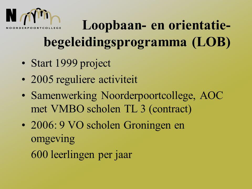 Loopbaan- en orientatie-begeleidingsprogramma (LOB)