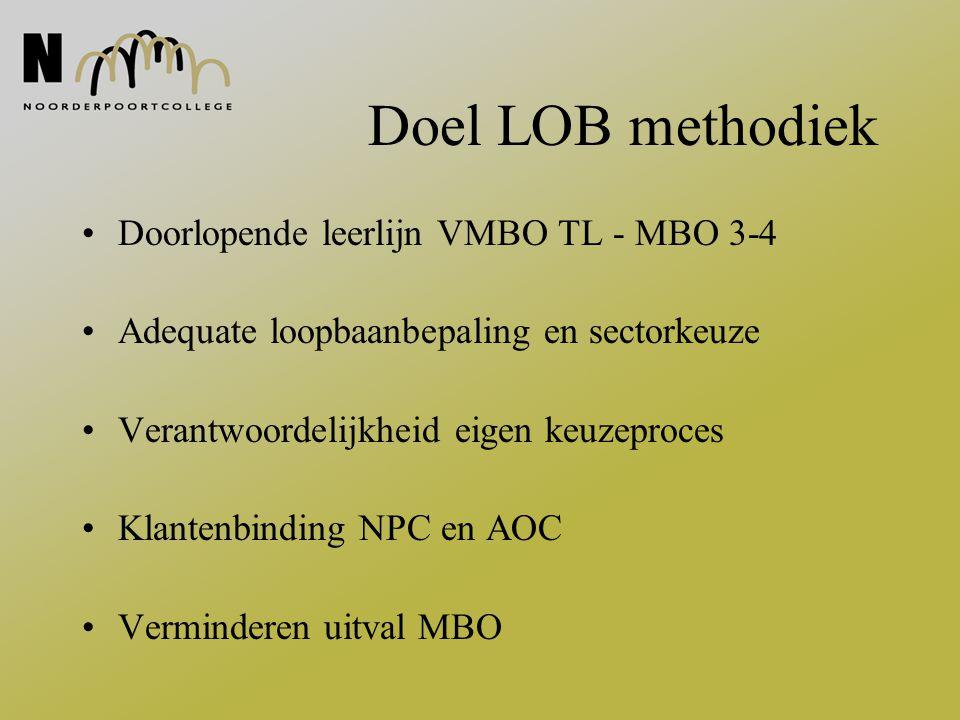 Doel LOB methodiek Doorlopende leerlijn VMBO TL - MBO 3-4