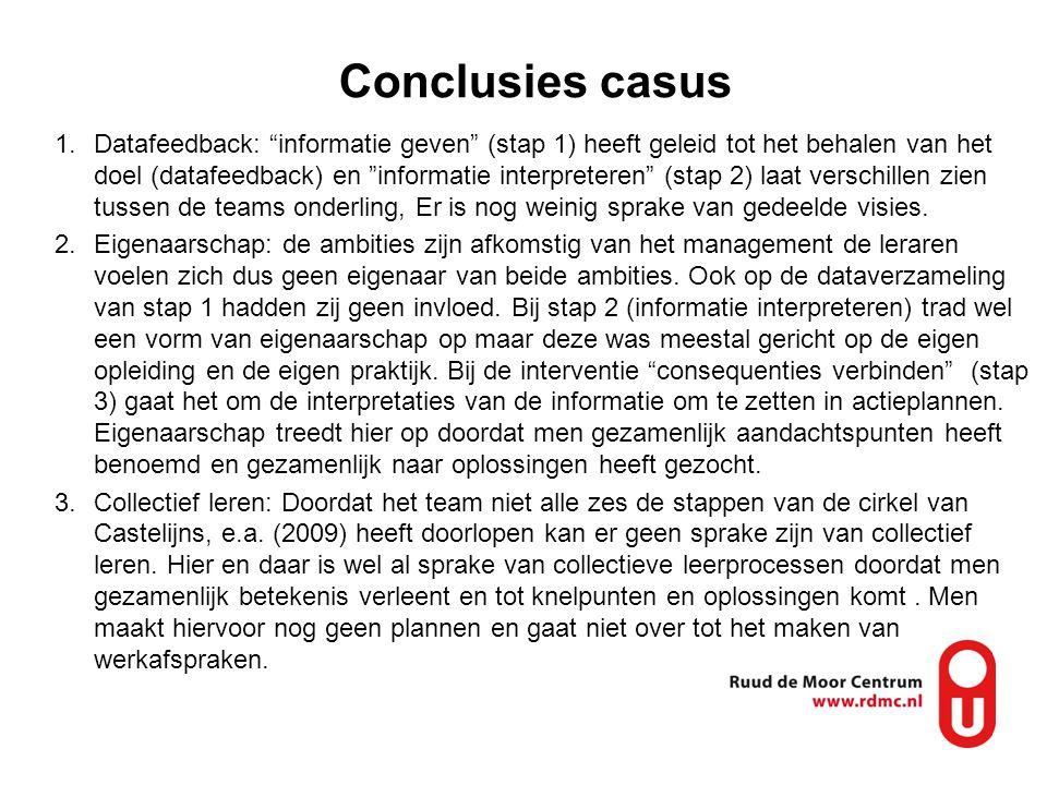 Conclusies casus