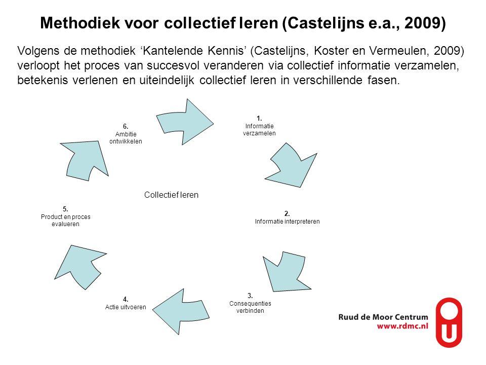 Methodiek voor collectief leren (Castelijns e.a., 2009)