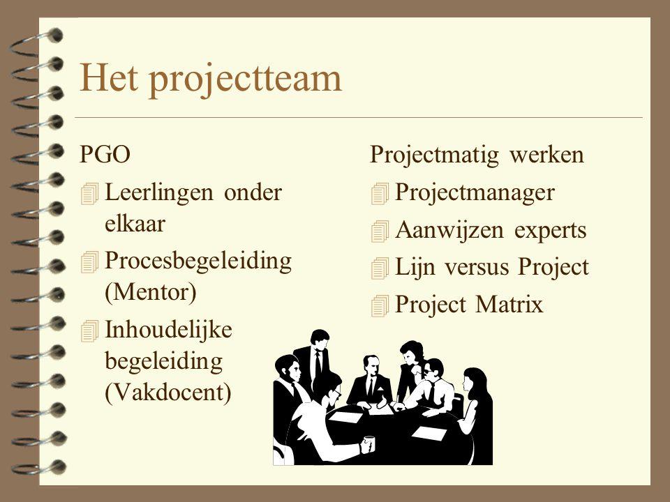 Het projectteam PGO Leerlingen onder elkaar Procesbegeleiding (Mentor)