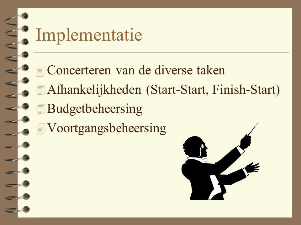 Implementatie Concerteren van de diverse taken