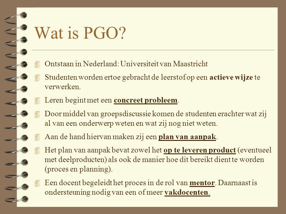 Wat is PGO Ontstaan in Nederland: Universiteit van Maastricht